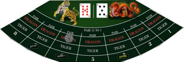 คาสิโน ไพ่เสือมังกร เล่นไพ่ออนไลน์