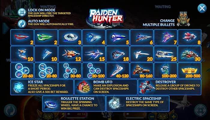 Raiden Hunter เล่นเกมสล็อต